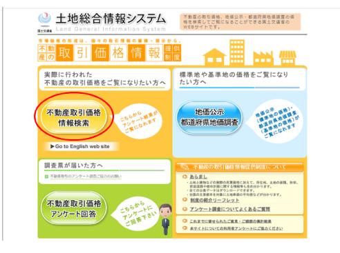 成約価格を調べる2つの方法 土地総合情報システム