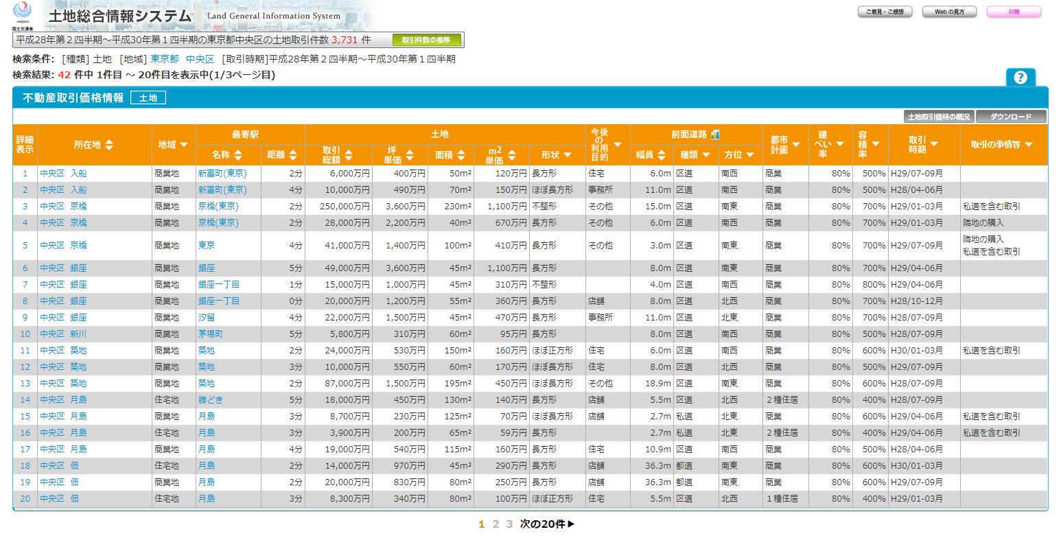 横浜市の課税明細書の例